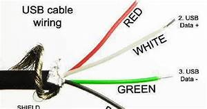 Usb Cable Wiring Explanation  U00ab Electrical And Electronic