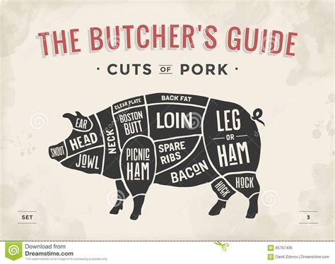 Cut Meat Set Poster Butcher Diagram Scheme Guide