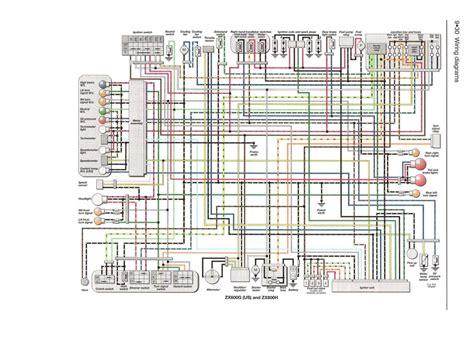 2006 zx10r wiring diagram webnotex