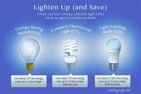 energy efficient lighting compact fluorescent light bulbs facts www lightneasy net