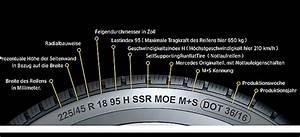 Das Bedeuten Die Bezeichnungen Auf Dem Reifen  Reifenbezeichnung U202d  U2013  U202cso Werden Sie Entschl U00fcsselt