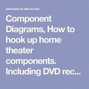 Component Diagrams  How To Hook Up Home Theater Components