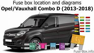Fuse Box Location And Diagrams  Opel    Vauxhall Combo D