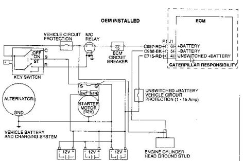 3406e Caterpillar Engine Wiring For by I Would Like To Start A 1995 3406e Cat That Is Out Of The