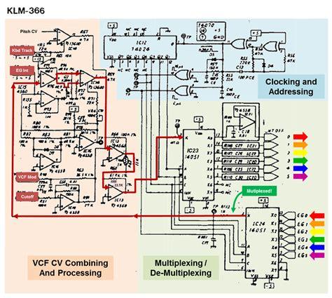 synth hacker velocity sensitivity understanding the