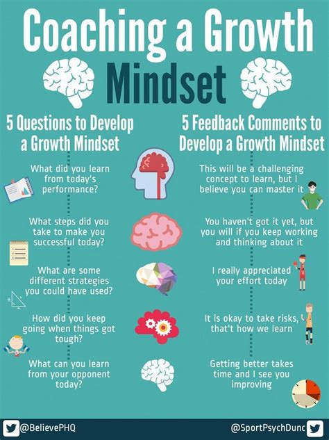 47 best growth mindset images on school salts