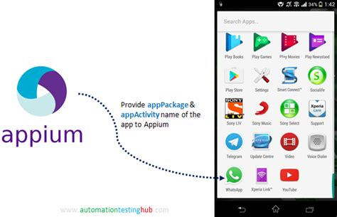 alternate ways to find app 2 ways to find apppackage and appactivity name of your app