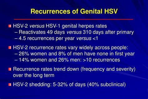 herpes viral shedding rates ppt herpesviridae 1 powerpoint presentation id 6775459