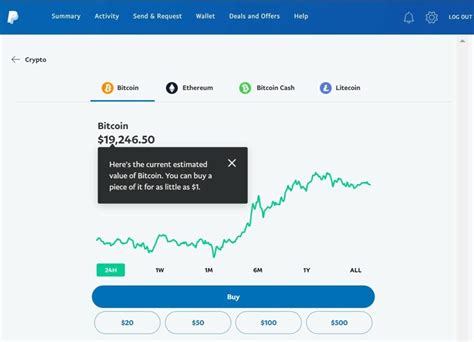 It was more or less easy to buy bitcoin, but to sell bitcoin without paying high fees in a secure way was not easy. Buying Bitcoin on Coinbase vs Paypal: Which is Better? • Coin Clarity