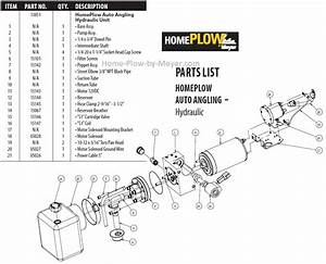 Home Plow By Meyer Com - Hydraulic Unit Parts Diagrams And Part Number Lists
