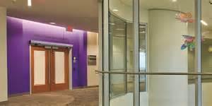surface mounted door operators assa abloy entrance
