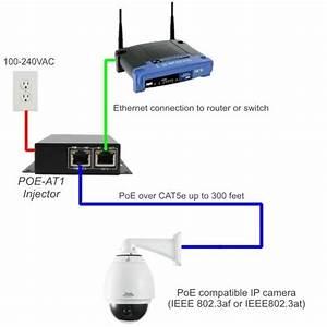 Lnb4173sb Camera Ip Wiring Diagram
