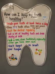 Dental Health Videos for First Grade