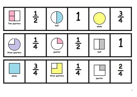 introducing fractions     cfg teaching