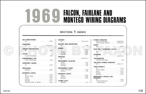 Ford Wiring Diagram Original Falcon Fairlane Torino