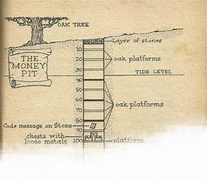 La Leggenda Del Tesoro Di Oak Island  Leganerd