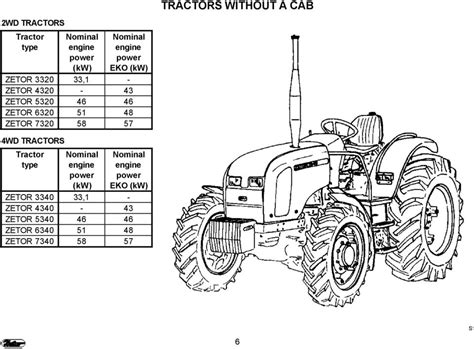zetor this supplement of the operator s manual for the tractors z z 7340 will help you to become