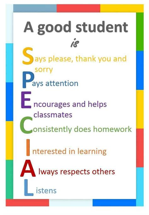 classroom posters printable  customizable