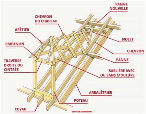 plan chien assis charpente poser une fenetre de toit 3 comment construire une lucarne de toit la r233ponse est wasuk