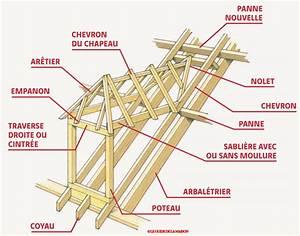 Lucarne De Toit : la structure d 39 une lucarne id es travaux en 2019 wood ~ Melissatoandfro.com Idées de Décoration