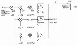 Block Diagram  U2013 Page 2  U2013 The Wiring Diagram  U2013 Readingrat Net