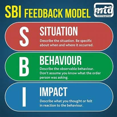 Feedback Sbi Models Leadership Management Visit Skills