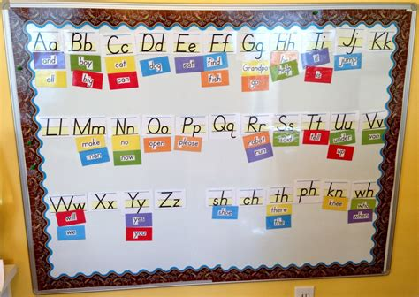 word wall testy yet trying interactive word wall refining and differentiated