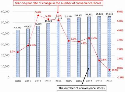 Japan Convenience Canon Fiscal Aging Crisis Hit
