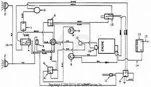 Onan P224g Engine Wiring Diagrams