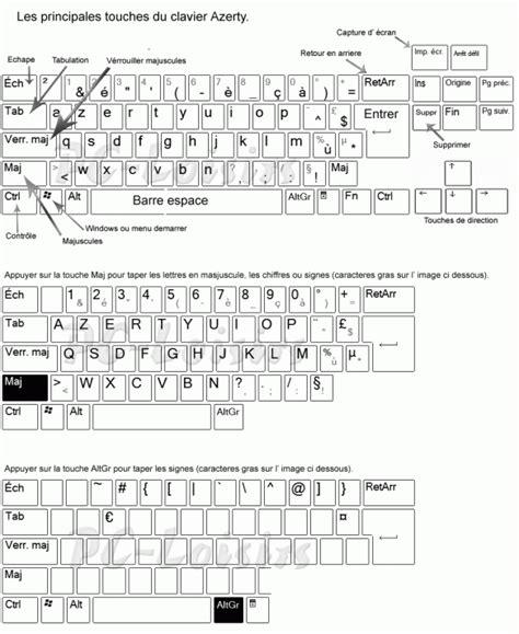 raccourci clavier bureau os les raccourcis claviers a m du