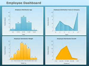 Hr Scorecard Template Excel Conceptdraw Sles Dashboards And Kpi S
