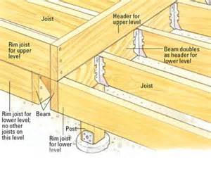laying out the deck freestanding decks how to design build a deck diy advice