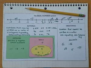 The Real Number System Notes  6 2a  7 2a  8 2a  8 2b
