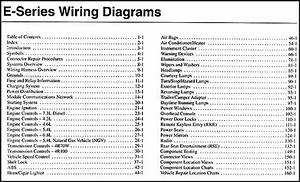 2003 Ford Econoline Van  U0026 Club Wagon Wiring Diagram Manual