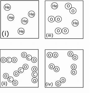 34 Which Diagram Represents A Mixture