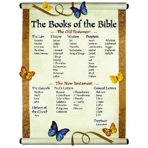 learning the books of the bible printables pictures to pin