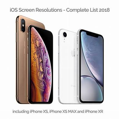 Xs Iphone Xr Screen Max Sizes Resolution