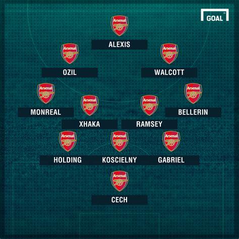 Arsenal FC Squad Information 2018/2019 | Premier League