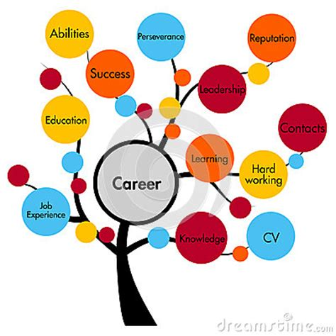 career concept tree royalty  stock image image