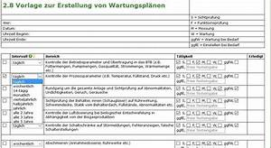 Arge biogas safety first produktinfo for Wartungsplan muster