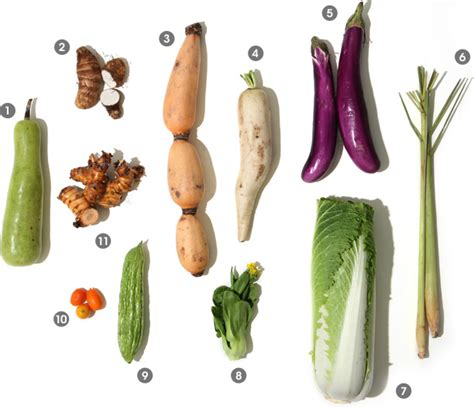 A Visual Guide To Asian Fruits And Vegetables Epicurious