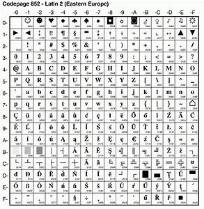 Ascii Table - Codepage 852