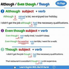 Using Although, Even Though And Though  Vocabulary Home