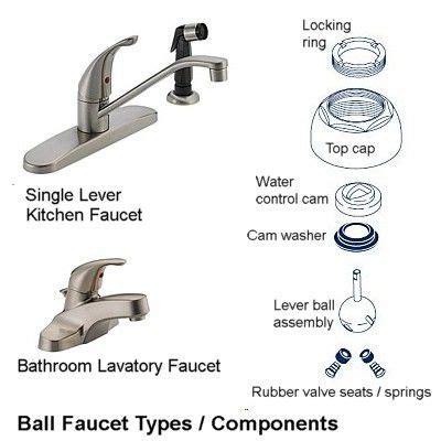 repair  leaking ball faucet