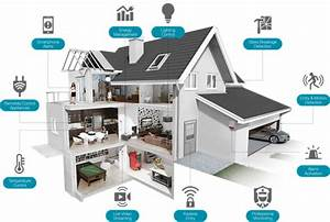 Smart Home Komponenten : multimedia smarthome steuerung mittels sprach assistenten ~ Frokenaadalensverden.com Haus und Dekorationen