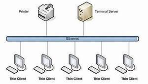 Definición de Terminal Significado y definición de Terminal