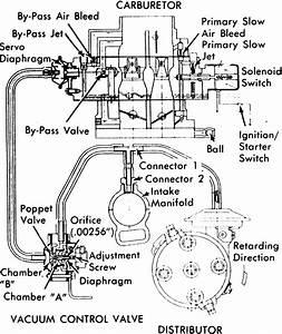 Vtx 1800 Wiring Diagram Vtx 1800 Piston Wiring Diagram