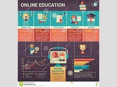 Online Education Modern Flat Design Poster Template Stock Vector Illustration of degree