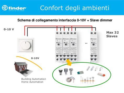 schema collegamento dimmer bticino videocitofonia fili guida aggiornato al schema collegamento
