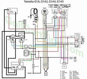Golf Buggy Wiring Diagram
